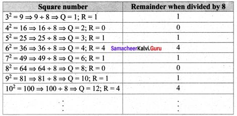 Samacheer Kalvi 8th Maths Solutions Term 3 Chapter 1 Numbers Intext Questions 7