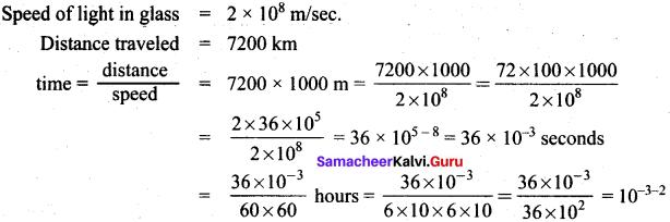 Samacheer Kalvi 8th Maths Solutions Term 3 Chapter 1.5 15