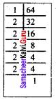 Samacheer Kalvi 8th Maths Solutions Term 3 Chapter 1.5 8