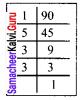 Samacheer Kalvi 8th Maths Solutions Term 3 Chapter 1.5 9
