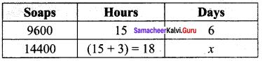 Samacheer Kalvi 8th Maths Solutions Term 3 Chapter 2 Life Mathematics Ex 2.1 5