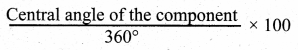 Samacheer Kalvi 8th Maths Solutions Term 3 Chapter 4 Statistics Additional Questions 6