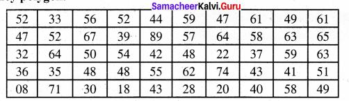 Samacheer Kalvi 8th Maths Solutions Term 3 Chapter 4 Statistics Ex 4.2 12