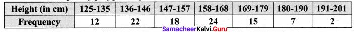 Samacheer Kalvi 8th Maths Solutions Term 3 Chapter 4 Statistics Ex 4.2 6