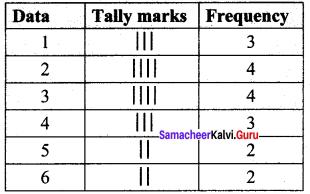 Samacheer Kalvi 8th Maths Solutions Term 3 Chapter 4 text 1