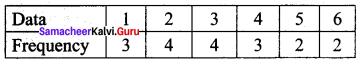 Samacheer Kalvi 8th Maths Solutions Term 3 Chapter 4 text 2
