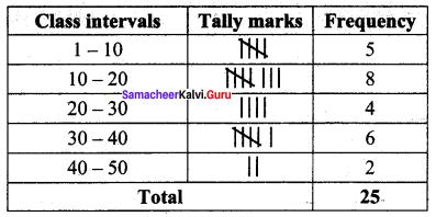 Samacheer Kalvi 8th Maths Solutions Term 3 Chapter 4 text 3