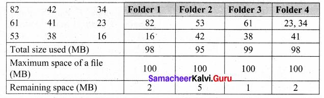 Samacheer Kalvi 8th Maths Solutions Term 3 Chapter 5 Information Processing Ex 5.2 3