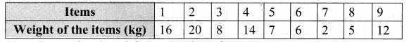 Samacheer Kalvi 8th Maths Solutions Term 3 Chapter 5 Information Processing Ex 5.2 4
