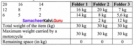 Samacheer Kalvi 8th Maths Solutions Term 3 Chapter 5 Information Processing Ex 5.2 7