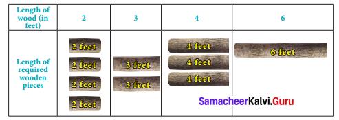 Samacheer Kalvi 8th Maths Solutions Term 3 Chapter 5 Information Processing Intext Questions 8