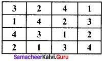 From Zero To Infinity Prose Summary Samacheer Kalvi 9th English Solutions Chapter 6