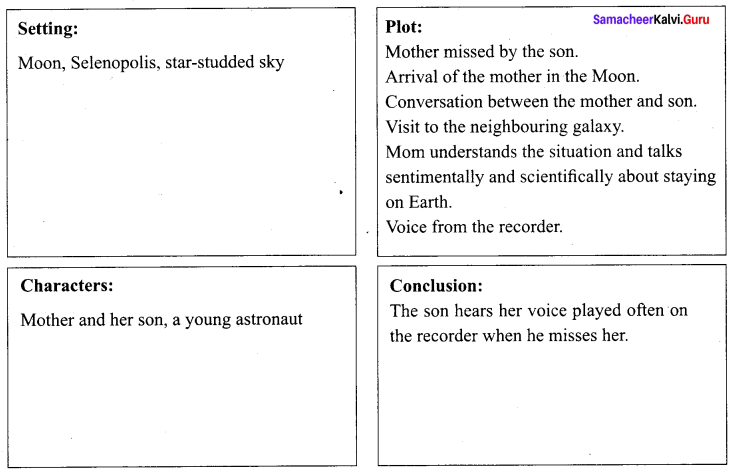 Mother's Voice Supplementary Paragraph Samacheer Kalvi 9th English Solutions Chapter 6