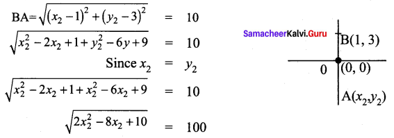 9th Maths Exercise 5.2 In Tamil Samacheer Kalvi Chapter 5 Coordinate Geometry