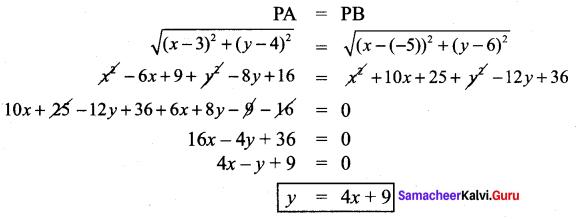 Exercise 5.2 Class 9 Samacheer Kalvi Chapter 5 Coordinate Geometry