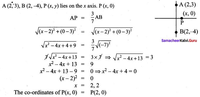 Class 9th Maths Chapter 5 Exercise 5.2 Samacheer Kalvi Coordinate Geometry