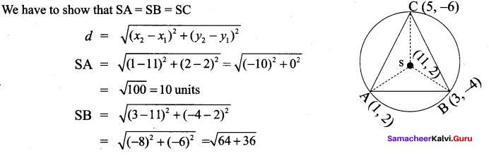 Exercise 5.2 Class 9 Solutions Samacheer Kalvi Chapter 5 Coordinate Geometry