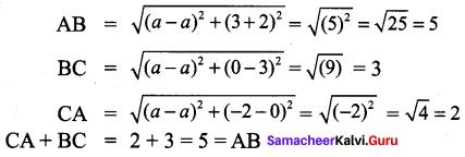 9th Maths 5.2 Samacheer Kalvi Chapter 5 Coordinate Geometry