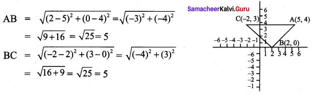 9th Std Maths Exercise 5.2 Samacheer Kalvi Chapter 5 Coordinate Geometry