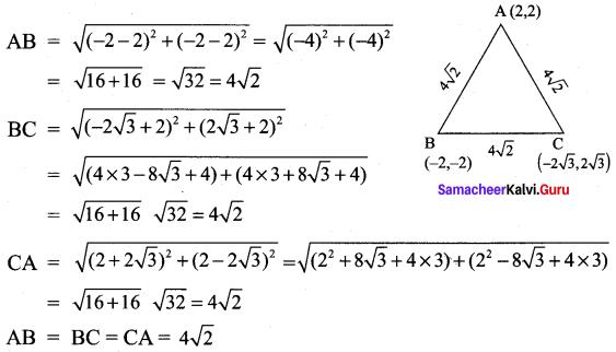 9th Maths Ex 5.2 Samacheer Kalvi Chapter 5 Coordinate Geometry