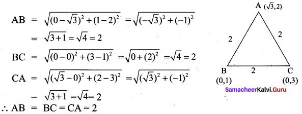 Ex 5.2 Class 9 Samacheer Kalvi Chapter 5 Coordinate Geometry
