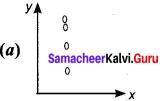 Tamilnadu Samacheer Kalvi 11th Physics Solutions Chapter 2 Kinematics
