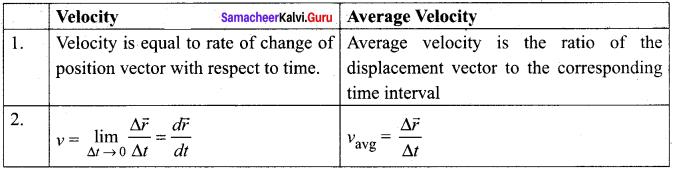 11th Physics 2nd Chapter Book Back <br/>Answers Samacheer Kalvi Kinematics