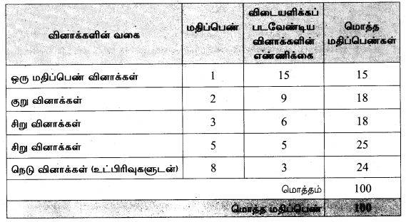 Samacheer Kalvi 10th Tamil Model Question Papers Tamil Nadu