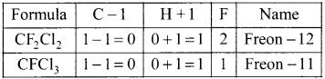 Samacheer Kalvi 11th Chemistry Solution Chapter 14 Haloalkanes and Haloarenes -252