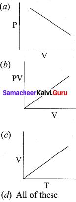 Samacheerkalvi.Guru 11th Chemistry Solutions Chapter 6 Gaseous State