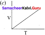 Class 11 Chemistry Solutions Samacheer Kalvi Chapter 6 Gaseous State