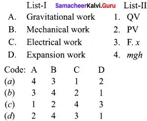 Samacheer Kalvi 11th Chemistry Solutions Chapter 7 Thermodynamics