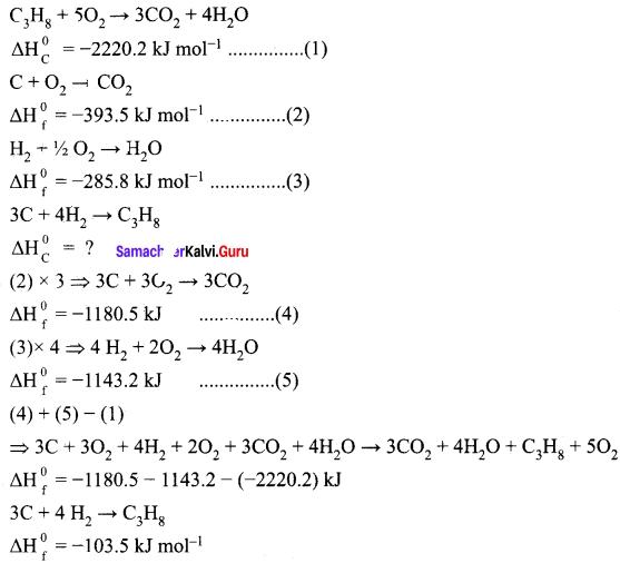 11th Standard Chemistry Samacheer Kalvi Solutions Chapter 7 Thermodynamics