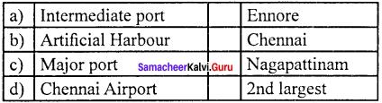 Samacheer Kalvi 11th Economics Solutions Chapter 11 Tamil Nadu