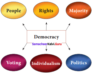 The Convocation Address Samacheer Kalvi 11th English Solutions Prose Chapter 5