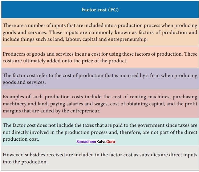Samacheer Kalvi 12th Economics Solutions Chapter 2 National Income