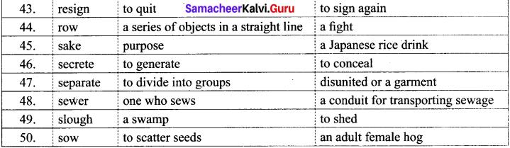 Samacheer Kalvi 12th English Vocabulary Confusables 3