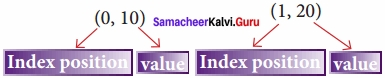 Samacheer kalvi 12th Computer Science Solutions Chapter 2 Data Abstraction