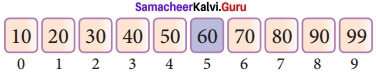 Samacheer Kalvi 12th Computer Science Solutions Chapter 4 Algorithmic Strategies