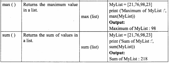 Samacheer Kalvi 12th Computer Science Solutions Chapter 7 Python Functions