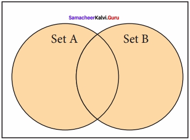 Samacheer Kalvi Guru 12th Computer Science Solutions Chapter 9 Lists, Tuples, Sets And Dictionary
