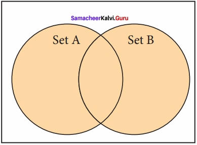 Samacheer Kalvi 12th Computer Science Solutions Chapter 9 Lists, Tuples, Sets and Dictionary