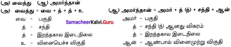 Tamil Nadu 12th Tamil Model Question Paper 5 1