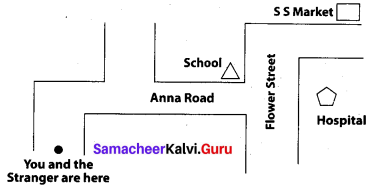 Samacheer Kalvi 10th English Model Question Paper 1