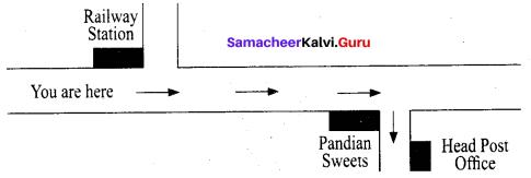 Samacheer Kalvi 10th English Model Question Paper 4.1