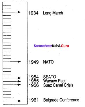 Samacheer Kalvi 10th Social Science Model Question Paper 1 English Medium - 5