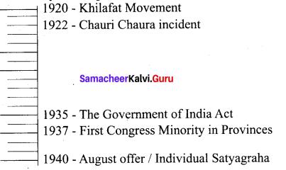 Samacheer Kalvi 10th Social Science Model Question Paper 5 English Medium - 5