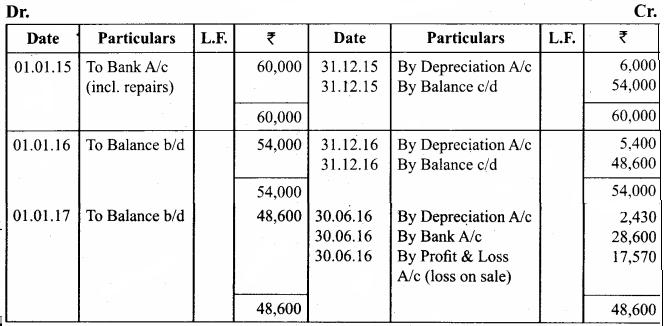 Samacheer Kalvi 11th Accountancy Solutions Chapter 10 Depreciation Accounting