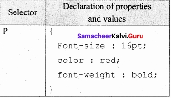 Samacheer Kalvi 11th Computer Applications Solutions Chapter 13 CSS - Cascading Style Sheets