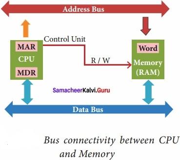 Samacheer Kalvi 11th Computer Application Solutions Chapter 3 Computer Organisation